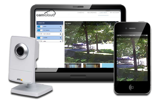 cloud video monitoring