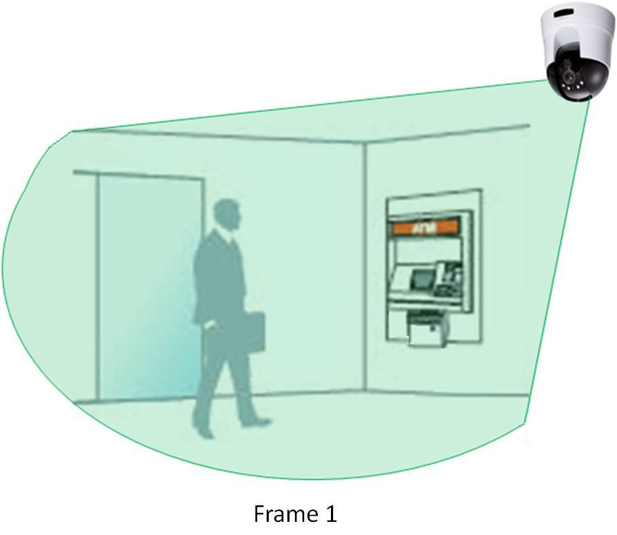 motion detection A motion detector is a device that detects moving objects, particularly people such a device is often integrated as a component of a system that automatically.