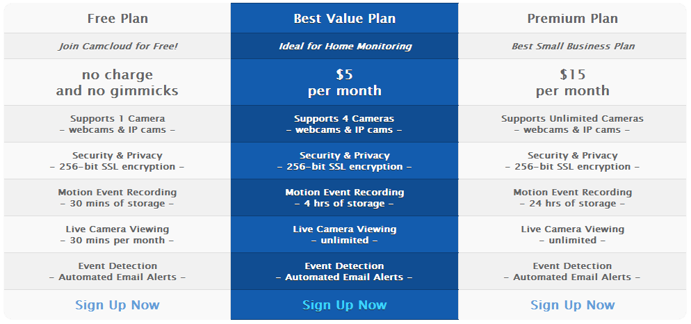Camcloud_pricing_2013