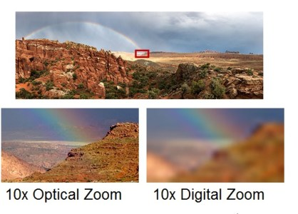 The Right Type of Zoom – Digital Zoom vs. Optical Zoom