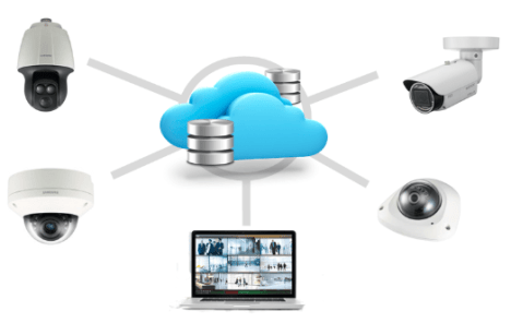 What is Cloud Video Surveillance?