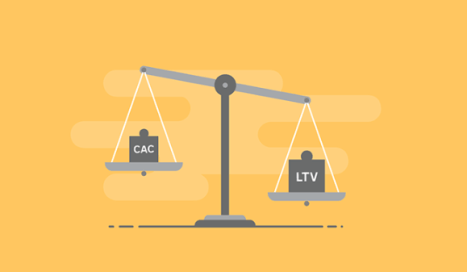 LTV and Cloud Services: How Add-On Cloud Video Surveillance MRR impacts LTV